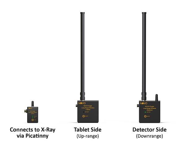 Tablet Side a detector Side